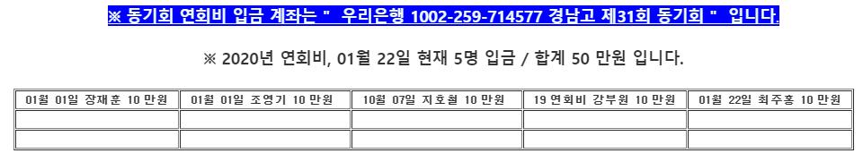 01월 연회비.PNG